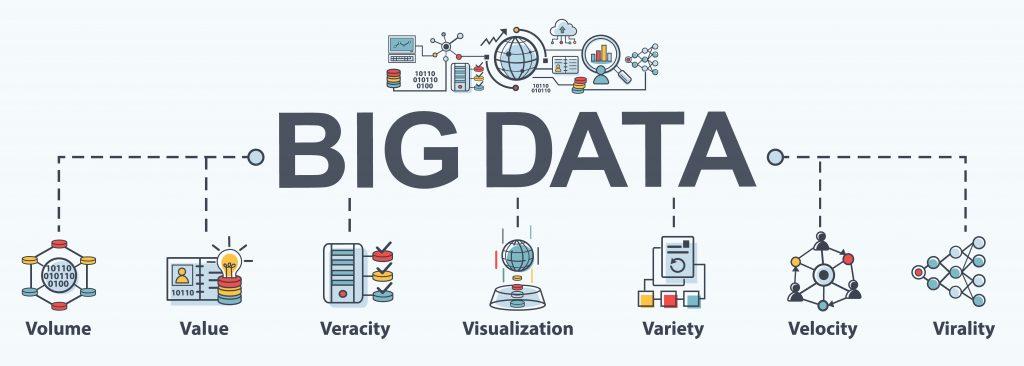 Big Data & Advanced Analytics - TCG DIGITAL